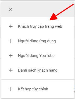 quảng cáo google ads remarketing