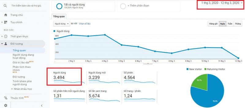 chỉ số người dùng google analytics